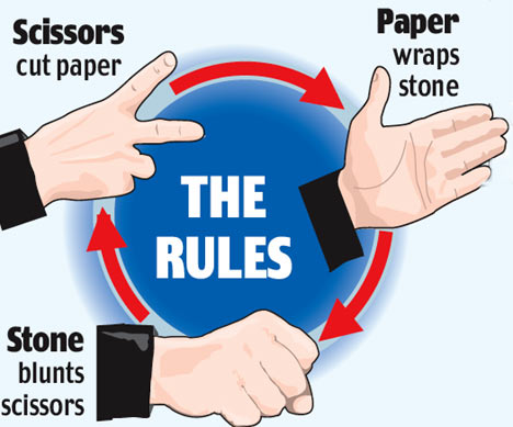 Rock Paper Scissors rules
